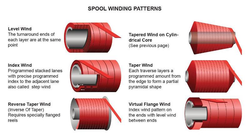 winding-image-2