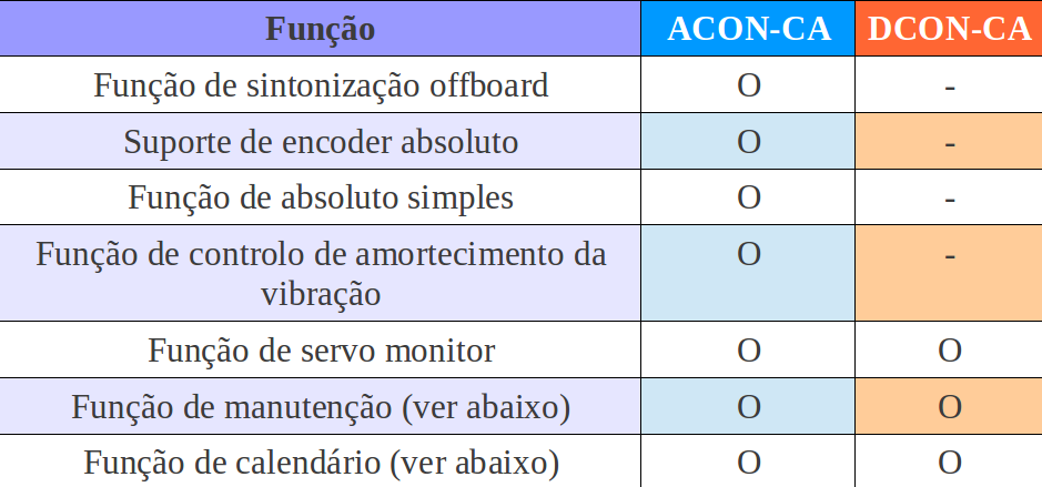 ACON-DCON1