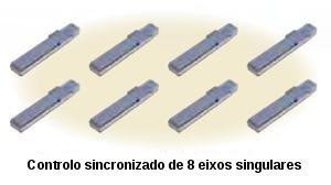 control-example-1